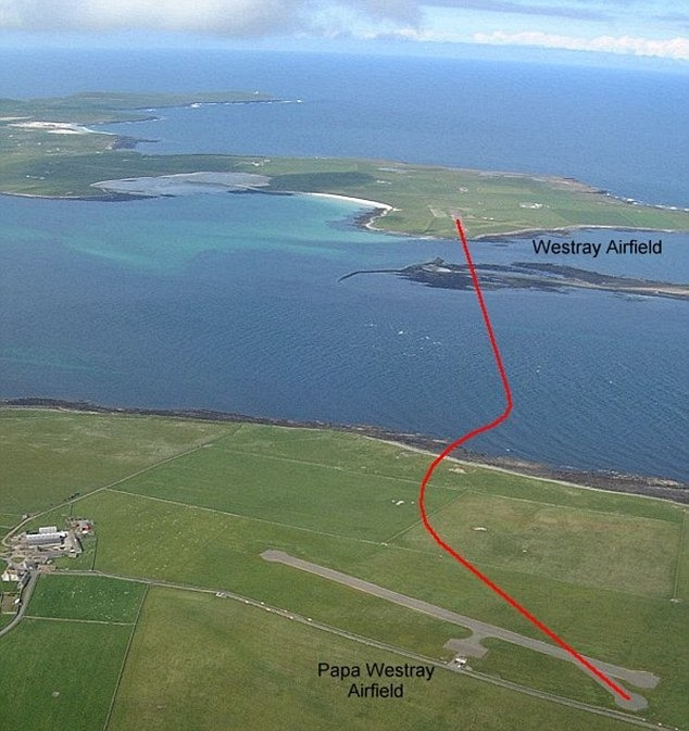 Westray Airfield and Papa Westray Airfield