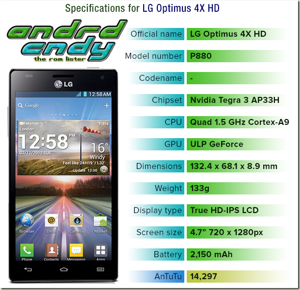 LG Optimus 4X HD (P880) ROM List