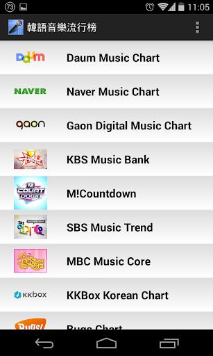 韓語音樂流行榜