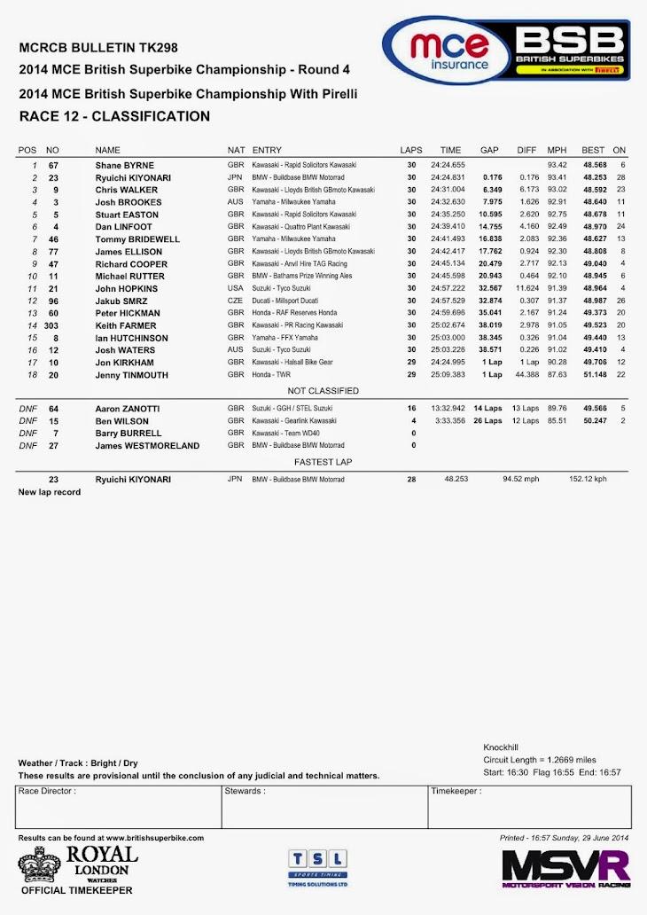 bsb-2014-knockhill-race2.jpg
