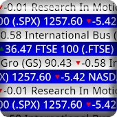 Stock Ticker Tape Widget