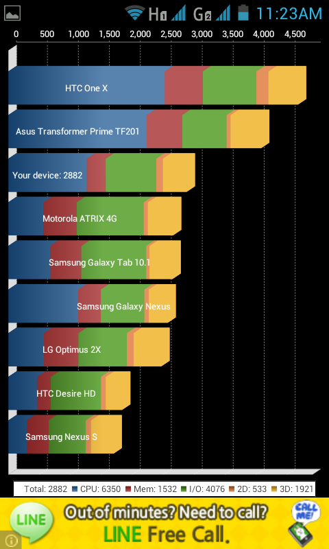 cherry mobile flare quadrant benchmark