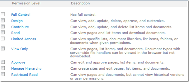 Released: Sandboxed SharePoint Workflow Actions
