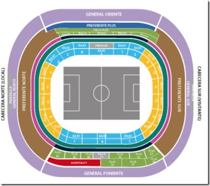 Estadio Azteca Zonas de Boletos