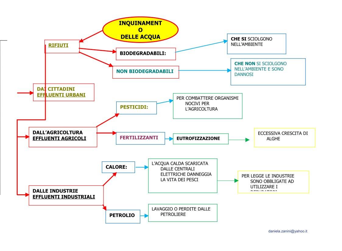 Favorito Siti alternativi per cercare Mappe di Scienze-Biologia-Ecologia  HQ81