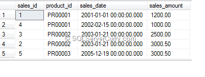 Microsoft Sql Server Tutorials: Pagination - SQL Server Vs