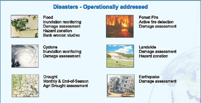 ISRO-Disaster-Management-Support-DMS-Programme-R