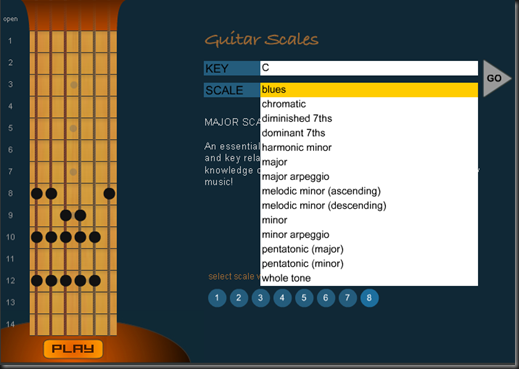 guitar scales online major minor pentatonic