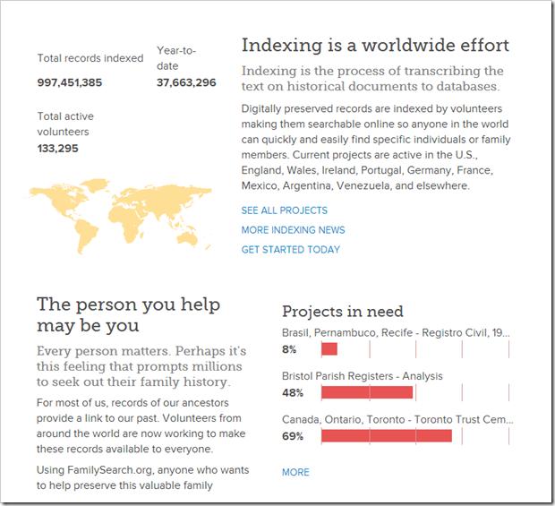 新索引页面显示其他地方无法使用的统计数据