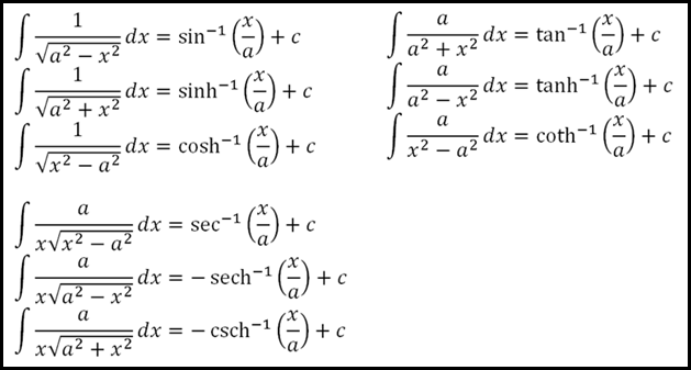 Hyperbolic functions derivatives pdf to excel