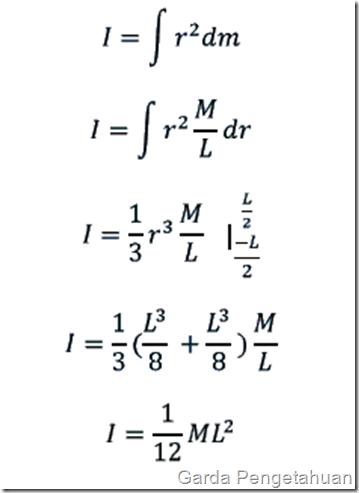 Bagaimana menghitung Penurunan rumus energi potensial dari rumus energi potensial?