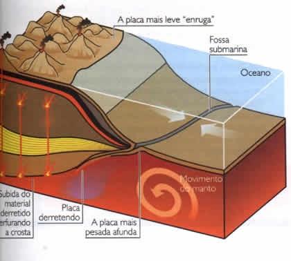 placas tectonicas 3