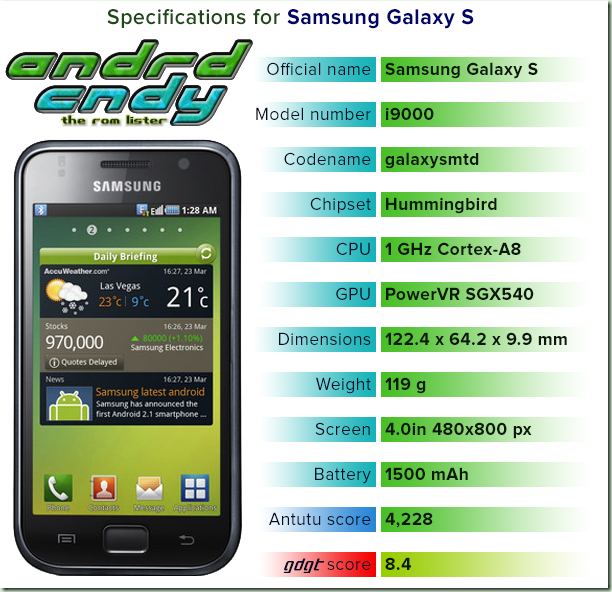Samsung Galaxy S (i9000) ROM List | xda-developer-work