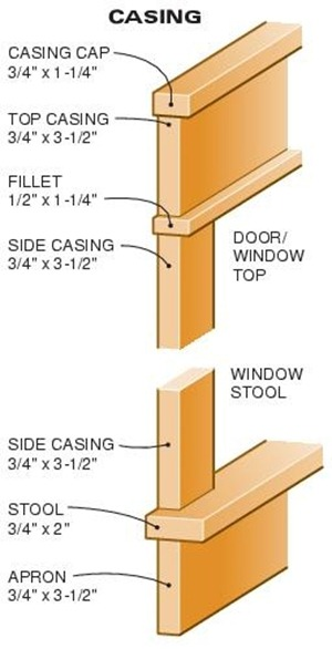 craftsman door and window trim
