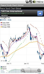 Peace Stock Chart - Global - screenshot thumbnail