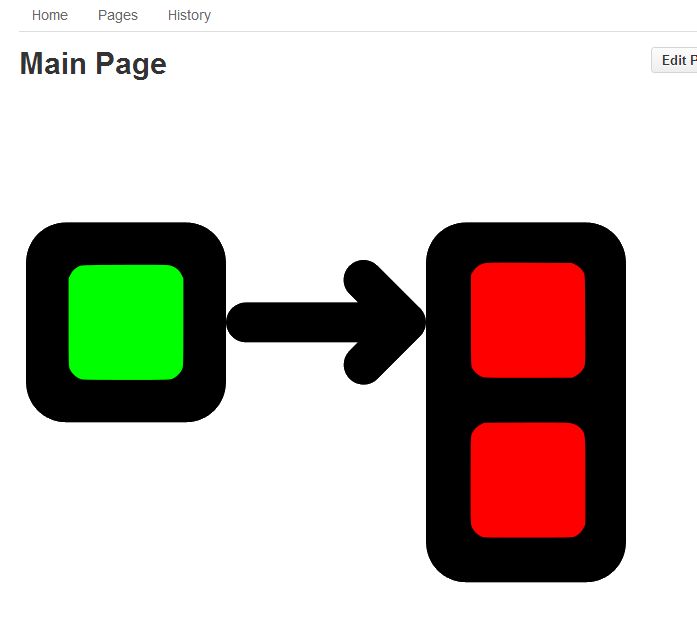 Code rant: How To Add Images To A GitHub Wiki