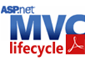 ASP.NET MVC lifecycle