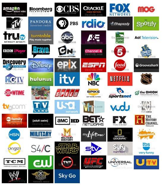 unodns-channels2
