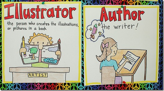 illustrator and author anchor chart