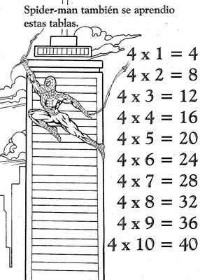Las Tablas De Multiplicar De Spiderman