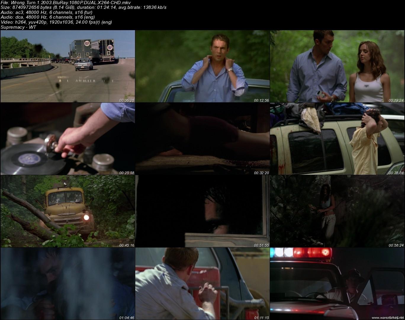 Korku Kapanı Serisi 1-2-3-4-5-6 - Dual 1080p BluRay x264 Tek Link indir