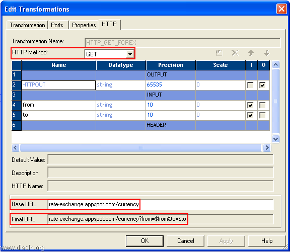 Informatica HTTP Transformation, The Interface Between ETL