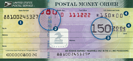 Secure business transactions or purchases are facilitated with USPS money orders