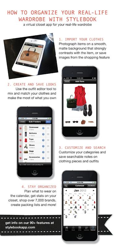 Sponsor Spotlight: Stylebook | La Dolce Vita