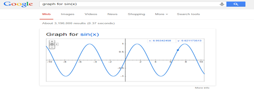 Google mathematical expression graph