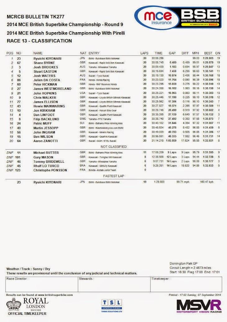 bsb-2014-donington-park-race-2.jpg