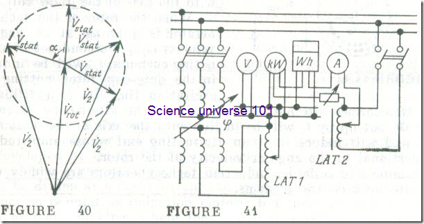 The Induction Regulator and the Phase Shifter ~ Science