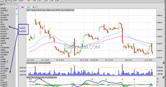 Free option trading software for nse