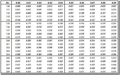 Logaritma Madematika