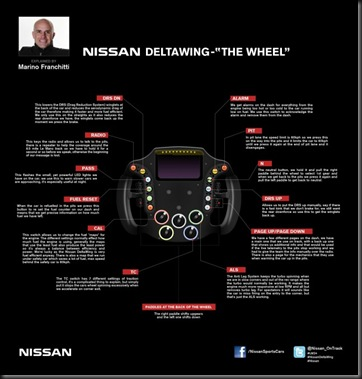 nissan-deltawing-steering-wheel-explained_100393069_m