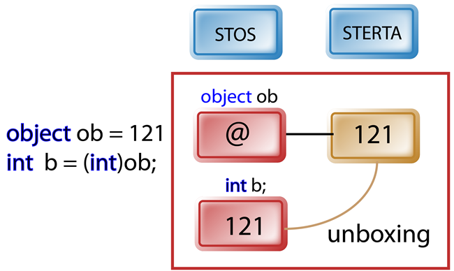 klass typy referencyjne-06