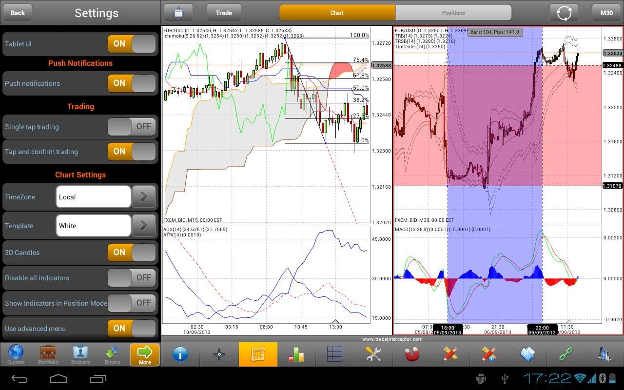 Trade interceptor forex trading