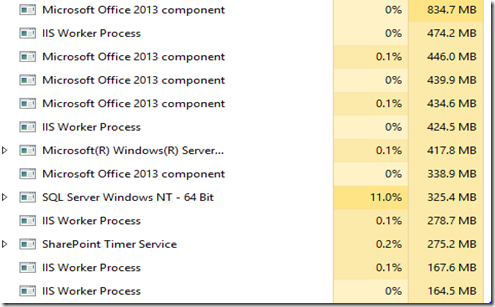 Memory_Leaks_In_SharePoint_2013_Preview