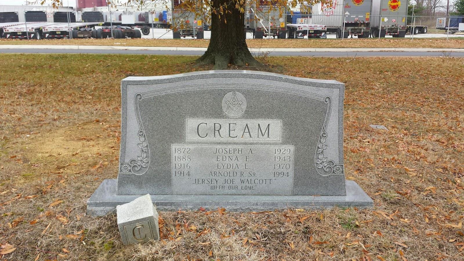 Gravestone Symbols