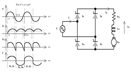 Full Controlled Rectifier on bridge diode power supply