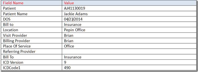 Healthcare IT EMR PMS: EDI 5010 Documentation 837