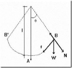 Bandul Seismometer