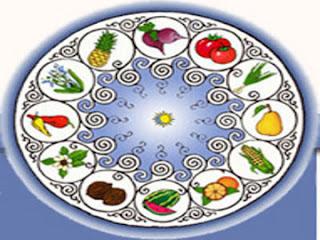mrsupel.blogspot.com - Makanan Lezat Sesuai Dengan Zodiak Anda