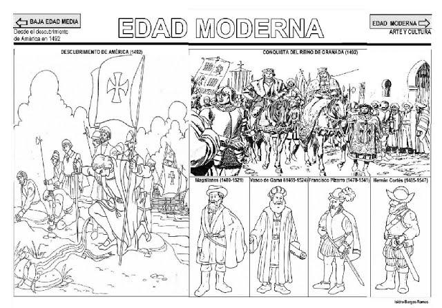 Fichas De La Edad Moderna