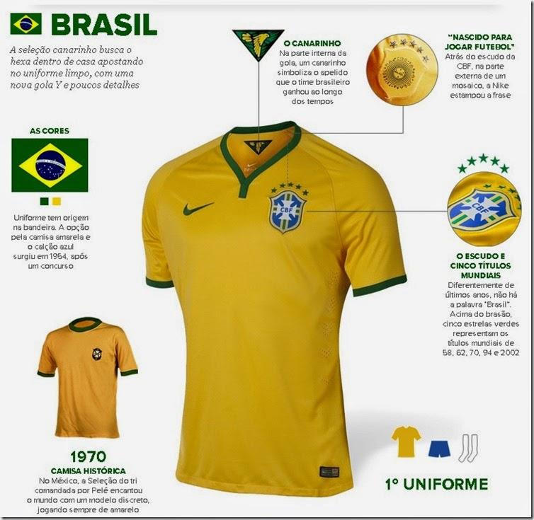CAMISA OFICIAL DA SELEÇÃO BRASILEIRA NA COPA DO MUNDO DE 2014 - CBF - BRASIL  - 956343ae554c5
