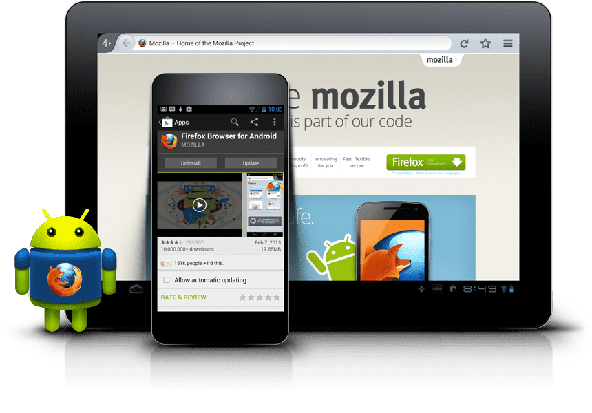 mozilla foundation, non profit organization, android is open source, free and easy to use