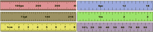ubuntu ruler