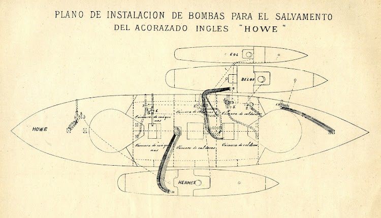 7-Pump´s diagram. Salvage works on board the HOWE. From the revue LA NATURALEZA. AÑO 1893.jpg