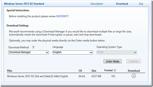 A Small Chunk of Bandwidth for Windows Server 2012 R2 and Windows