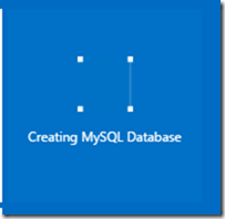 Entity Framework Code First and MySql on Azure - DotNetJalps