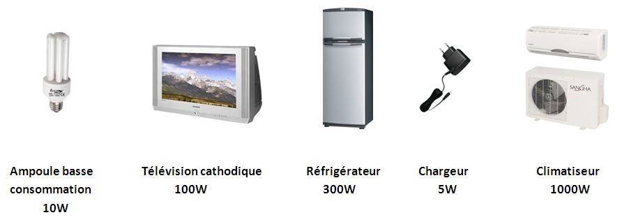 Puisance moyenne des appareils lectriques les plus for Combien coute un lavage en machine